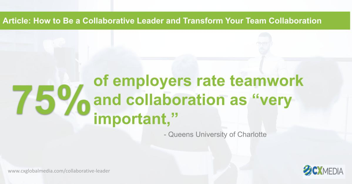 How to Be a Collaborative Leader and Transform Your Team Collaboration