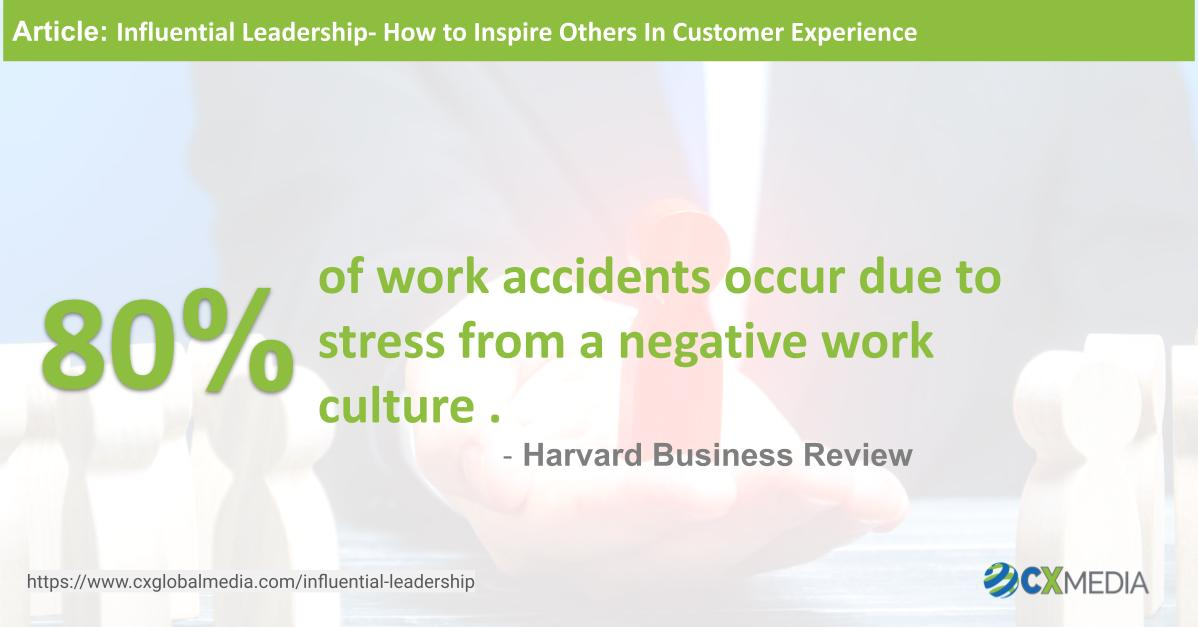 Influential Leadership- How to Inspire Others In Customer Experience