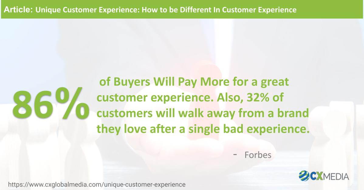 Unique Customer Experience Data