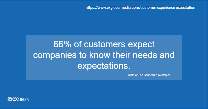 customer service expectation data